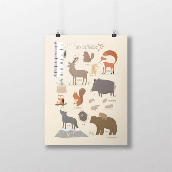 Poster Tiere des Waldes, Vierundfünfzig Illustation
